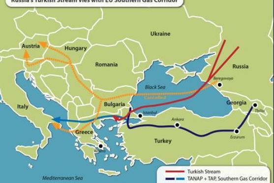 Turkish Stream και Southern Energy Corridor