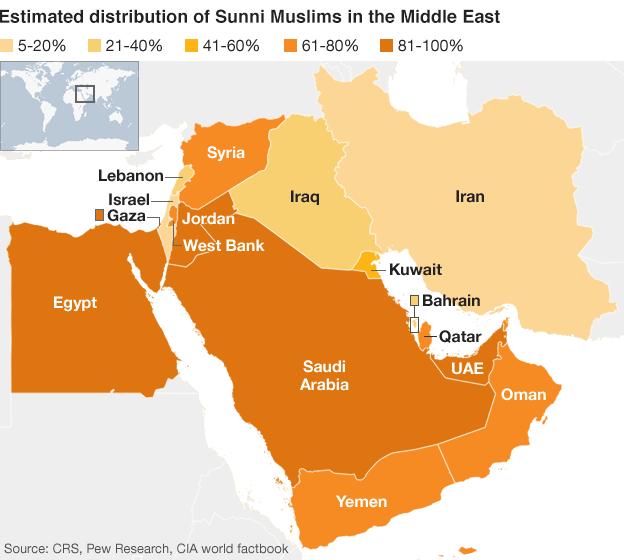 σουνιτικός πληθυσμός