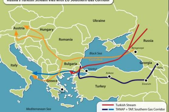 turkish-stream-southern-energy-corridor